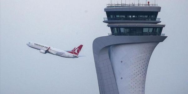 Filin jirgin saman Istanbul da kanfanin jiragen saman kasar sun sake kafa tarihi